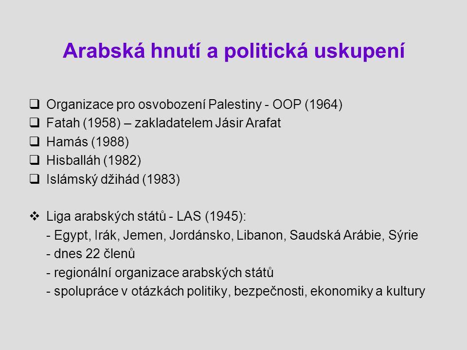 Arabská hnutí a politická uskupení  Organizace pro osvobození Palestiny - OOP (1964)  Fatah (1958) – zakladatelem Jásir Arafat  Hamás (1988)  Hisballáh (1982)  Islámský džihád (1983)  Liga arabských států - LAS (1945): - Egypt, Irák, Jemen, Jordánsko, Libanon, Saudská Arábie, Sýrie - dnes 22 členů - regionální organizace arabských států - spolupráce v otázkách politiky, bezpečnosti, ekonomiky a kultury