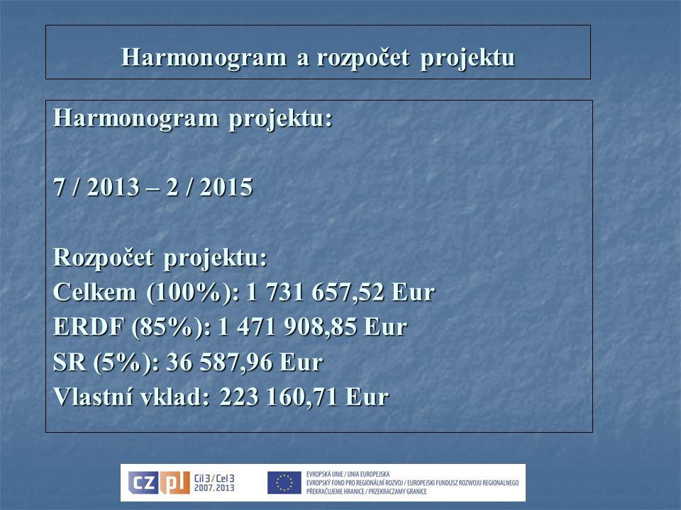 Harmonogram a rozpočet projektu Harmonogram projektu: 7 / 2013 – 2 / 2015 Rozpočet projektu: Celkem (100%): 1 731 657,52 Eur ERDF (85%): 1 471 908,85