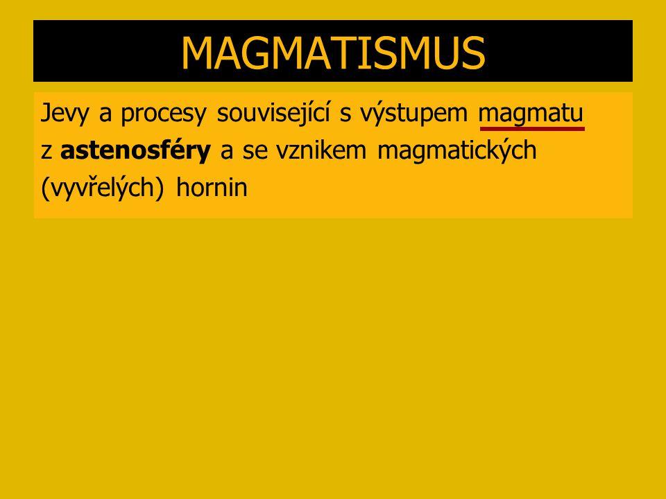PLUTONISMUS ∆ hlubinný magmatismus ∆ vystupování magmatu do vyšších pater zemské kůry (ne na povrch) ∆ vznik hlubinných vyvřelin ∆ tělesa hlubinných vyvřelin,tzv.plutony ► batolity ► lakolity ► žíly