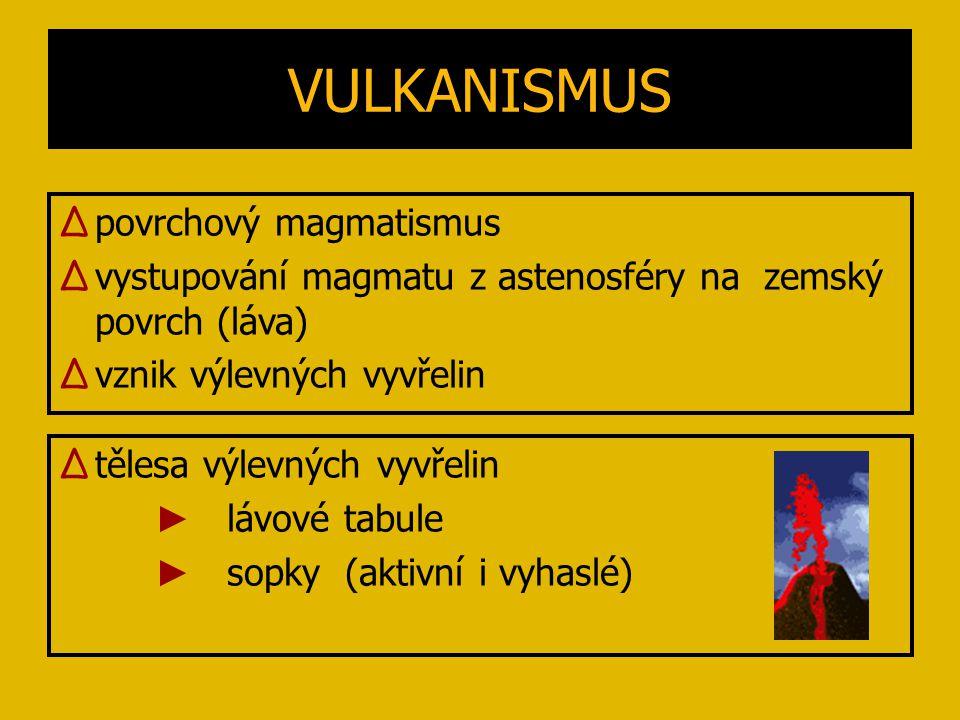 VULKANISMUS ∆ povrchový magmatismus ∆ vystupování magmatu z astenosféry na zemský povrch (láva) ∆ vznik výlevných vyvřelin ∆ tělesa výlevných vyvřelin