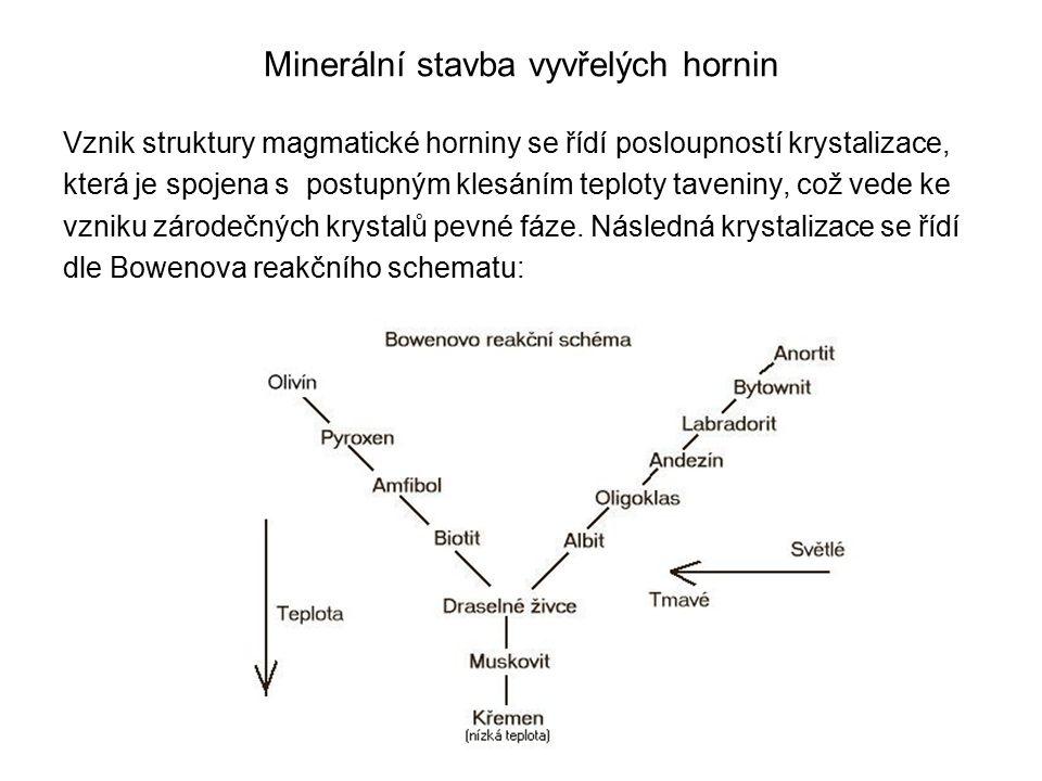 Minerální stavba vyvřelých hornin Vznik struktury magmatické horniny se řídí posloupností krystalizace, která je spojena s postupným klesáním teploty