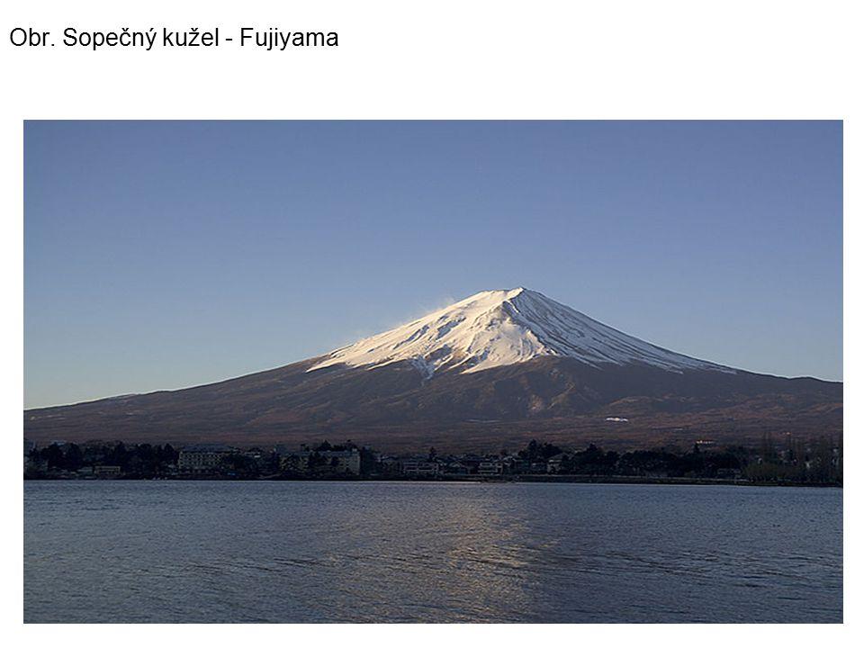 Obr. Sopečný kužel - Fujiyama