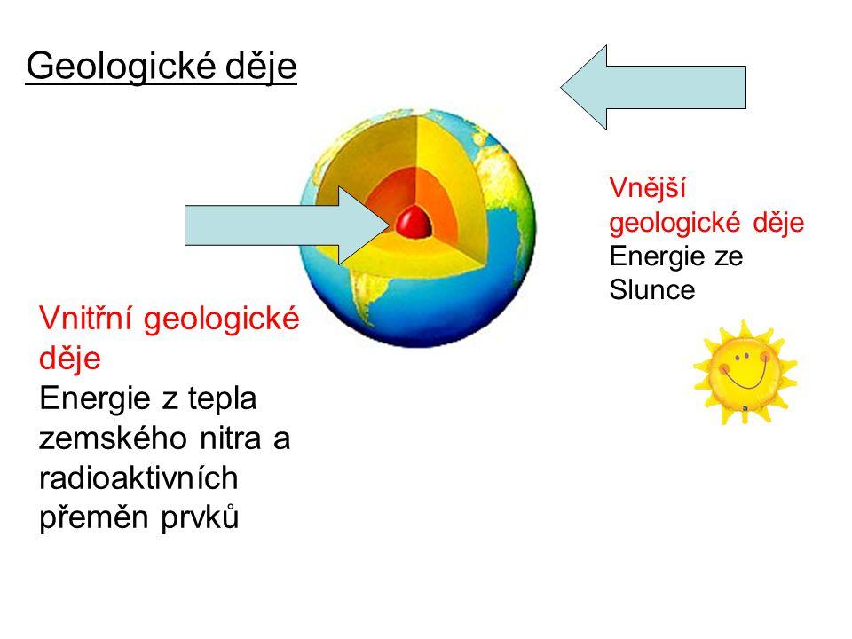 Geologické děje Vnitřní geologické děje Energie z tepla zemského nitra a radioaktivních přeměn prvků Vnější geologické děje Energie ze Slunce