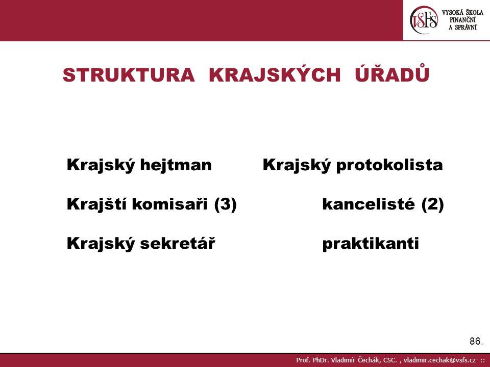 86.Prof. PhDr.