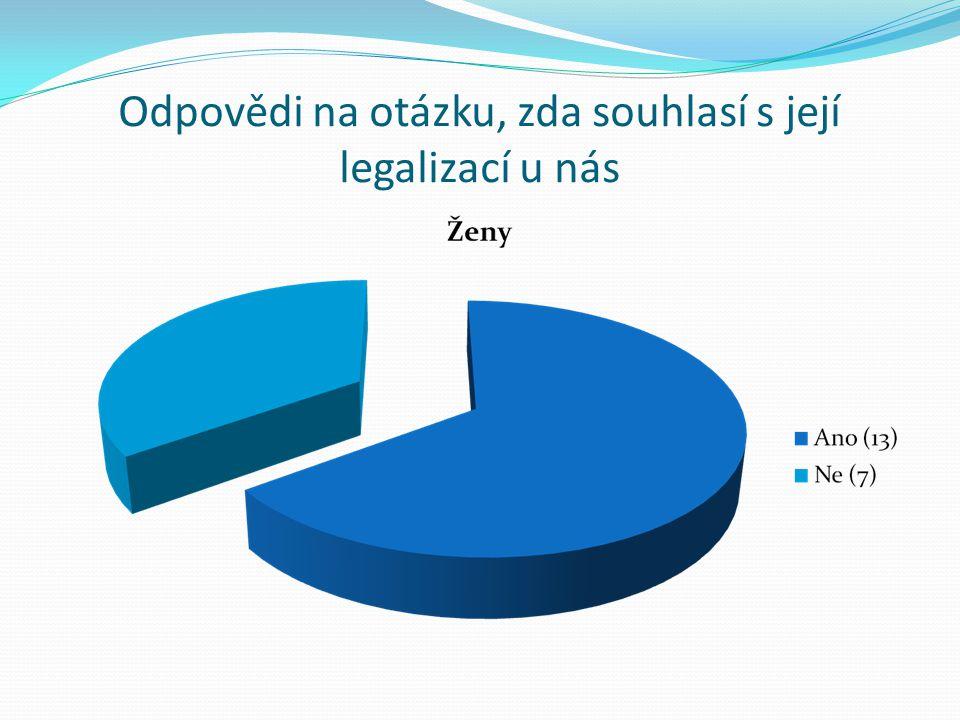 Odpovědi na otázku, zda souhlasí s její legalizací u nás