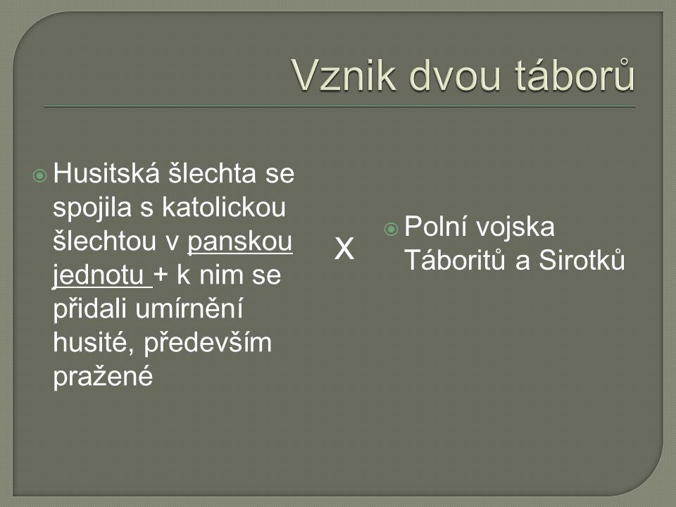  Husitská šlechta se spojila s katolickou šlechtou v panskou jednotu + k nim se přidali umírnění husité, především pražené  Polní vojska Táboritů a Sirotků X