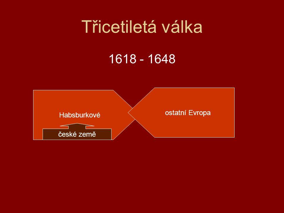 Třicetiletá válka 1618 - 1648 Habsburkové ostatní Evropa české země