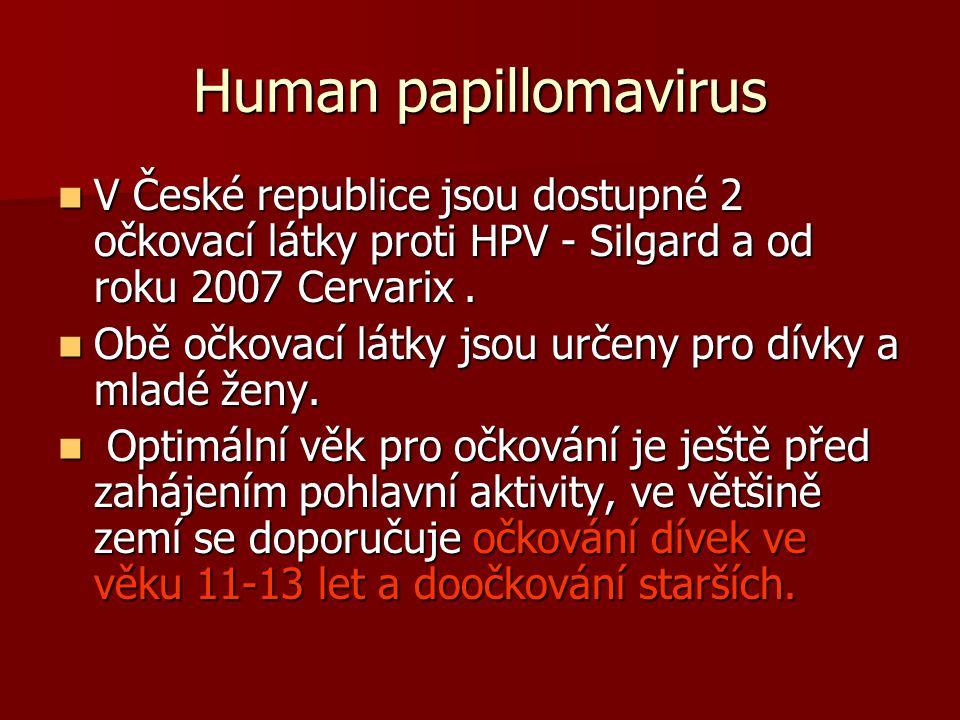 Human papillomavirus V České republice jsou dostupné 2 očkovací látky proti HPV - Silgard a od roku 2007 Cervarix. V České republice jsou dostupné 2 o