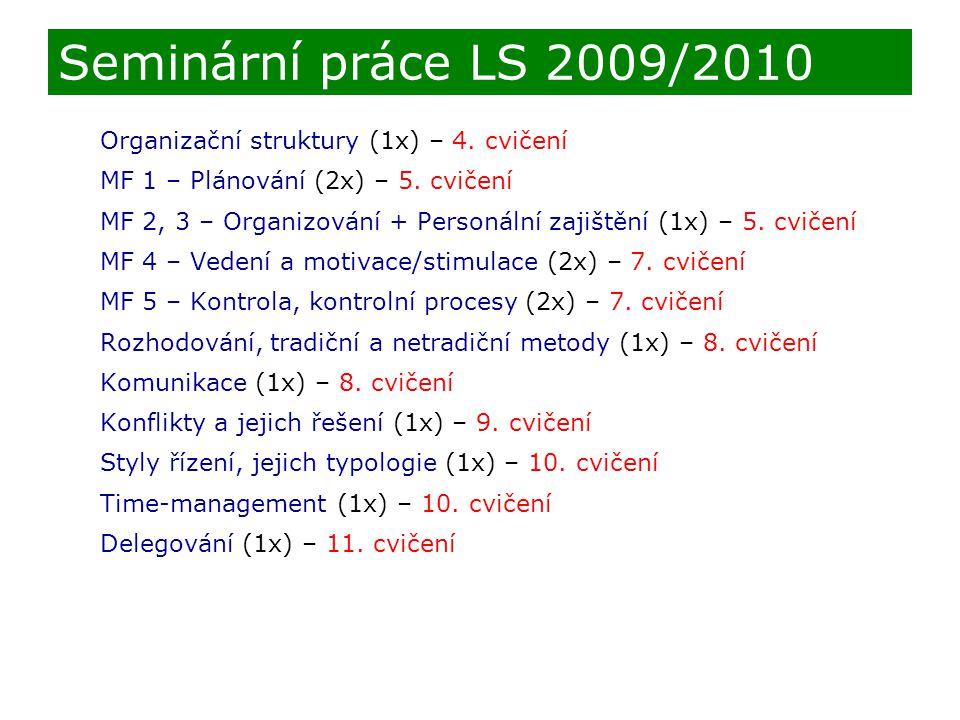 Organizační struktury (1x) – 4. cvičení MF 1 – Plánování (2x) – 5. cvičení MF 2, 3 – Organizování + Personální zajištění (1x) – 5. cvičení MF 4 – Vede