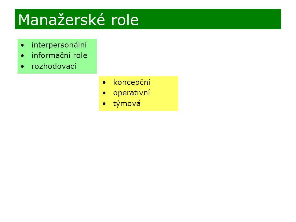 interpersonální informační role rozhodovací Manažerské role koncepční operativní týmová