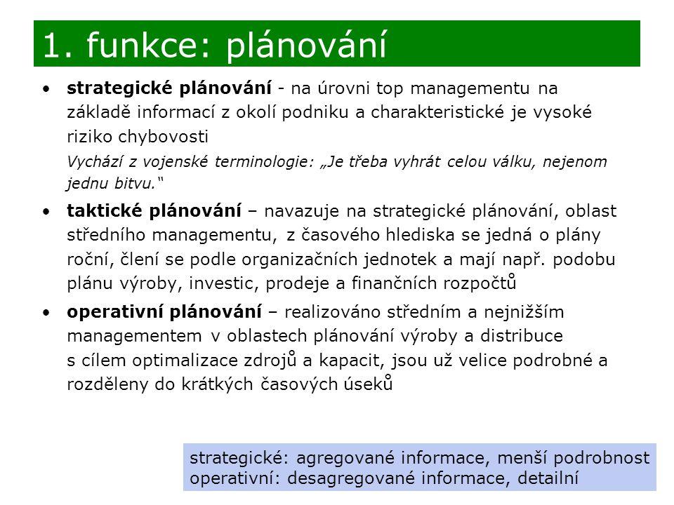 strategické plánování - na úrovni top managementu na základě informací z okolí podniku a charakteristické je vysoké riziko chybovosti Vychází z vojens