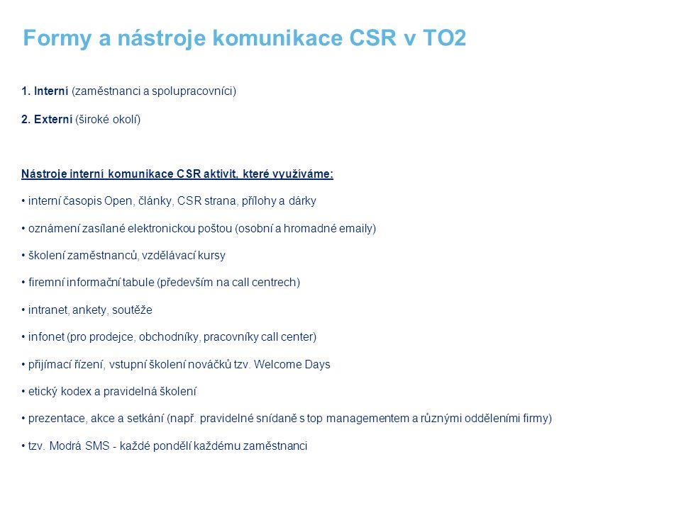 Formy a nástroje komunikace CSR v TO2 1. Interní (zaměstnanci a spolupracovníci) 2. Externí (široké okolí) Nástroje interní komunikace CSR aktivit, kt