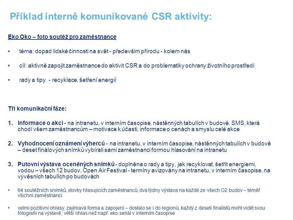 Příklad interně komunikované CSR aktivity: Eko Oko – foto soutěž pro zaměstnance téma: dopad lidské činnosti na svět - především přírodu - kolem nás c