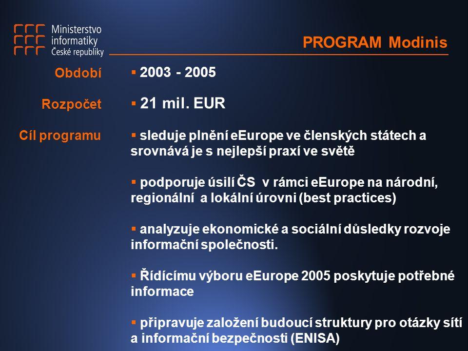 PROGRAM Modinis  2003 - 2005  21 mil.