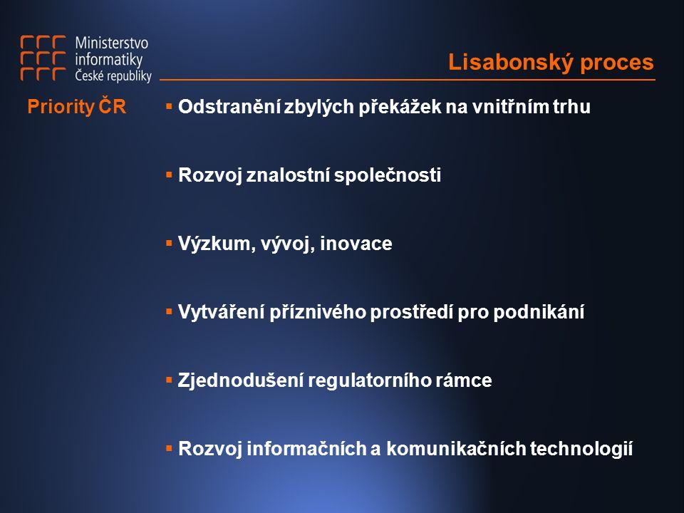 Lisabonský proces  Odstranění zbylých překážek na vnitřním trhu  Rozvoj znalostní společnosti  Výzkum, vývoj, inovace  Vytváření příznivého prostředí pro podnikání  Zjednodušení regulatorního rámce  Rozvoj informačních a komunikačních technologií Priority ČR