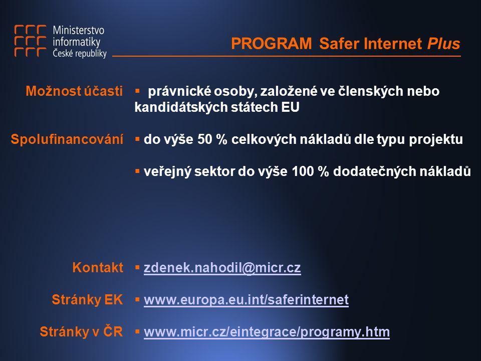 PROGRAM Safer Internet Plus Možnost účasti Spolufinancování Kontakt Stránky EK Stránky v ČR  právnické osoby, založené ve členských nebo kandidátských státech EU  do výše 50 % celkových nákladů dle typu projektu  veřejný sektor do výše 100 % dodatečných nákladů  zdenek.nahodil@micr.czzdenek.nahodil@micr.cz  www.europa.eu.int/saferinternetwww.europa.eu.int/saferinternet  www.micr.cz/eintegrace/programy.htmwww.micr.cz/eintegrace/programy.htm