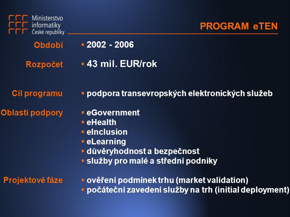 PROGRAM eTEN  2002 - 2006  43 mil.