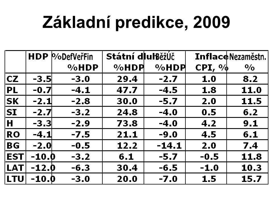 Základní predikce, 2009