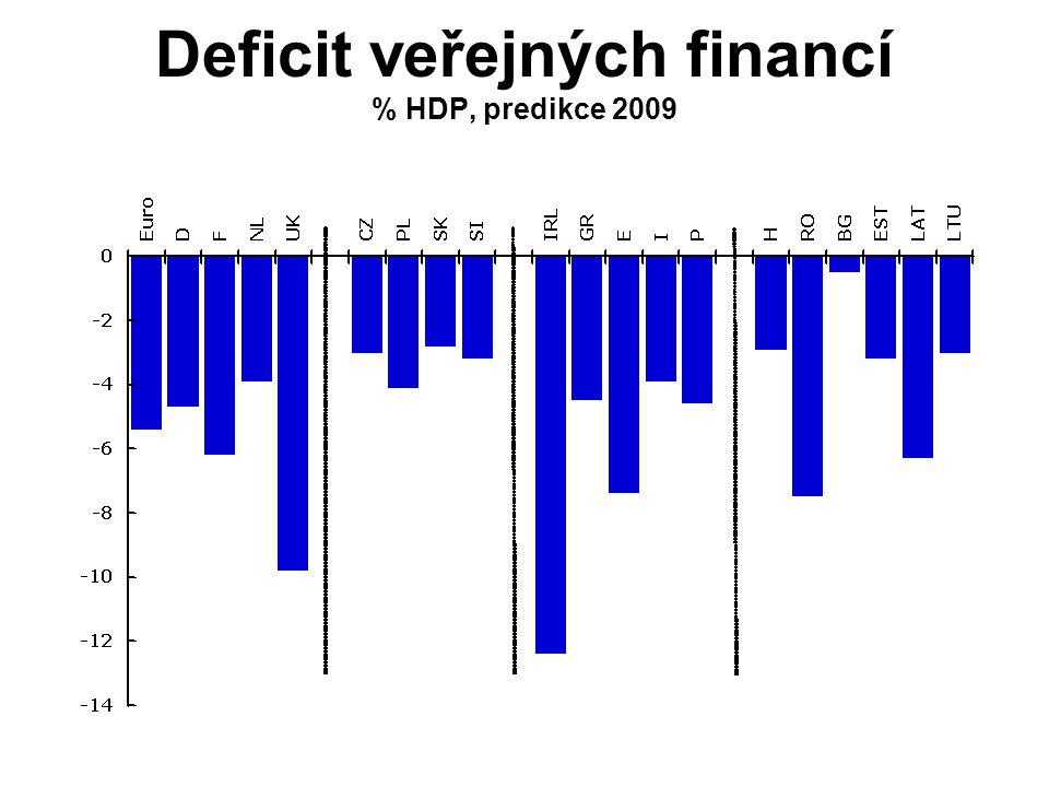 Deficit veřejných financí % HDP, predikce 2009