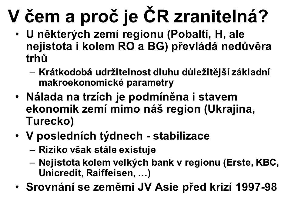 V čem a proč je ČR zranitelná? U některých zemí regionu (Pobaltí, H, ale nejistota i kolem RO a BG) převládá nedůvěra trhů –Krátkodobá udržitelnost dl