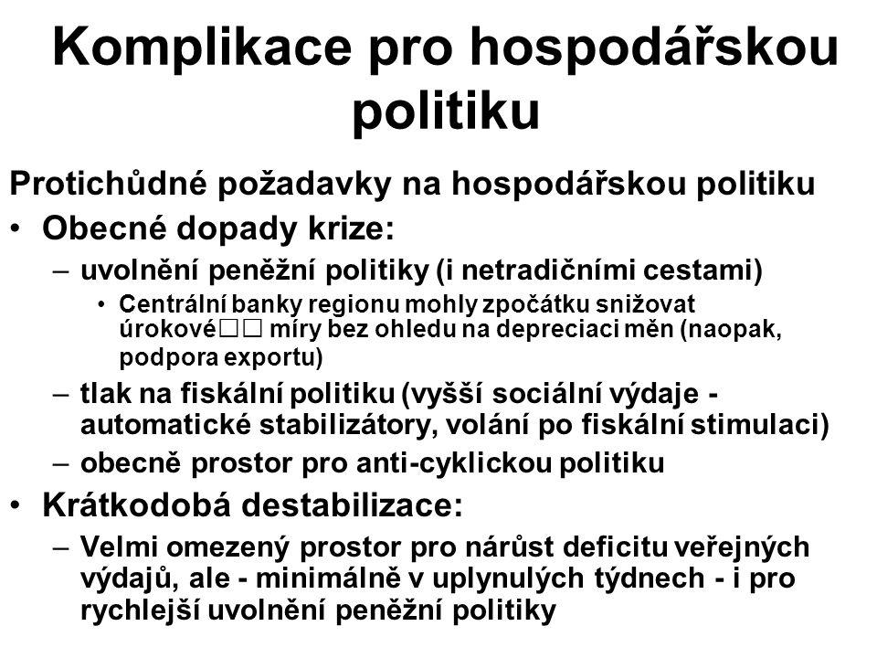 Komplikace pro hospodářskou politiku Protichůdné požadavky na hospodářskou politiku Obecné dopady krize: –uvolnění peněžní politiky (i netradičními ce