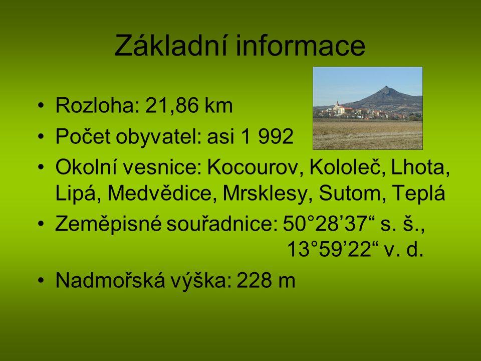 Základní informace Rozloha: 21,86 km Počet obyvatel: asi 1 992 Okolní vesnice: Kocourov, Kololeč, Lhota, Lipá, Medvědice, Mrsklesy, Sutom, Teplá Zeměp