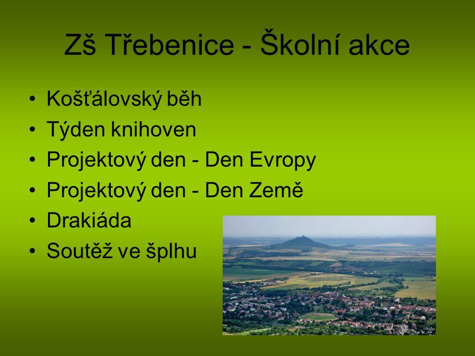 Zš Třebenice - Školní akce Košťálovský běh Týden knihoven Projektový den - Den Evropy Projektový den - Den Země Drakiáda Soutěž ve šplhu