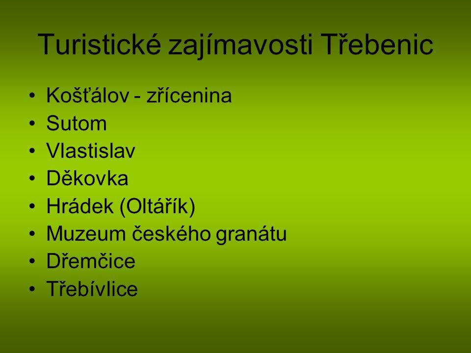 Významné osobnosti Třebenic MUDr.Václav Pařík Buditel Třebenicka *8.