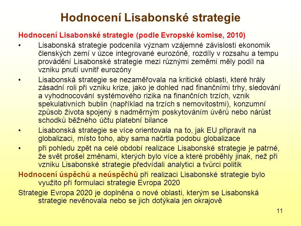 11 Hodnocení Lisabonské strategie Hodnocení Lisabonské strategie (podle Evropské komise, 2010) Lisabonská strategie podcenila význam vzájemné závislos