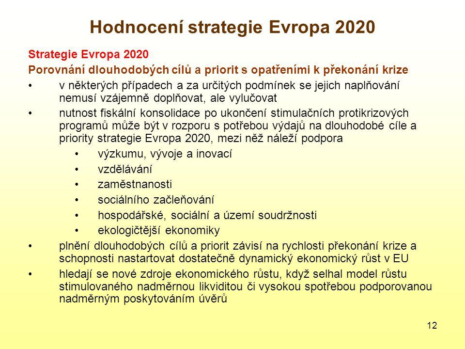 12 Hodnocení strategie Evropa 2020 Strategie Evropa 2020 Porovnání dlouhodobých cílů a priorit s opatřeními k překonání krize v některých případech a