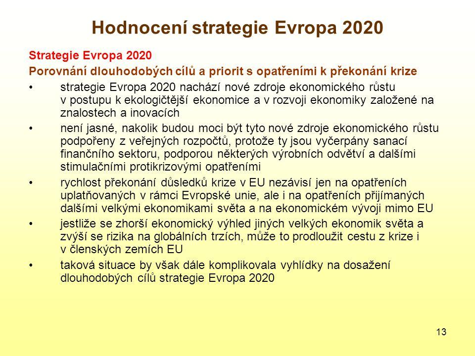 13 Hodnocení strategie Evropa 2020 Strategie Evropa 2020 Porovnání dlouhodobých cílů a priorit s opatřeními k překonání krize strategie Evropa 2020 na