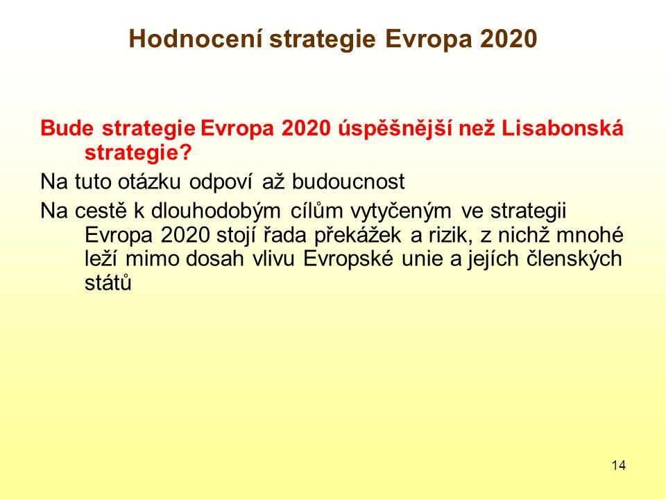 14 Hodnocení strategie Evropa 2020 Bude strategie Evropa 2020 úspěšnější než Lisabonská strategie? Na tuto otázku odpoví až budoucnost Na cestě k dlou