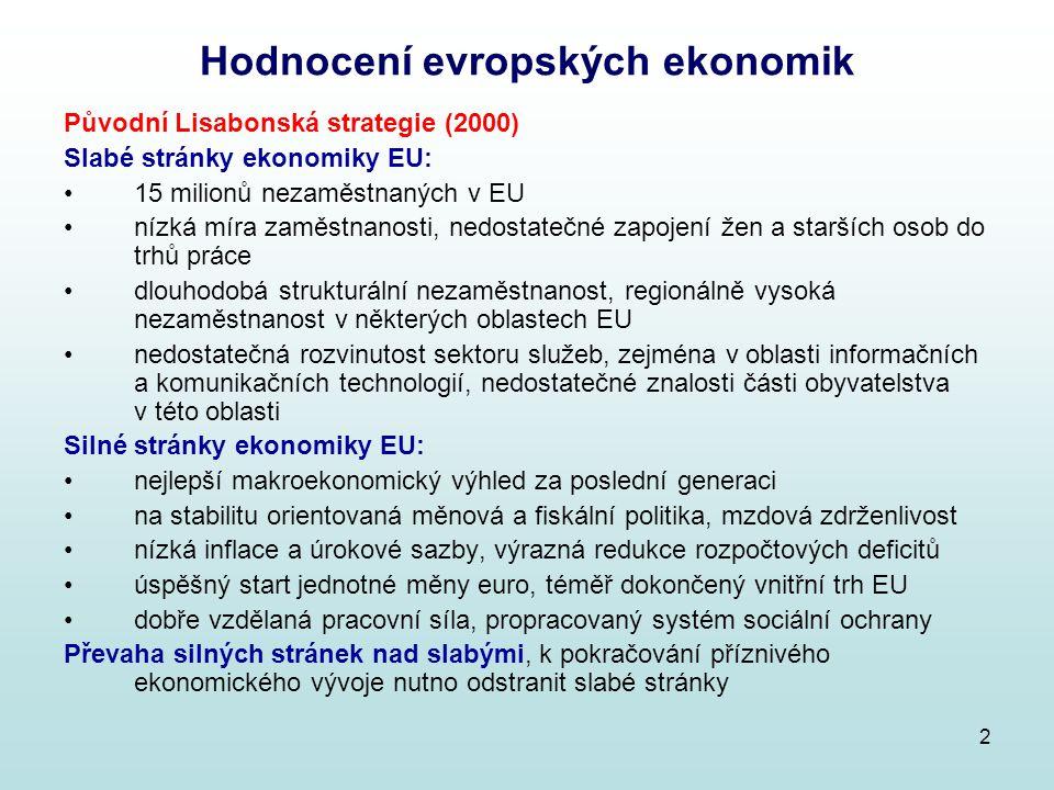 3 Hodnocení evropských ekonomik Revidovaná Lisabonská strategie (2005) Reagovala na nedostatečný pokrok při plnění původní Lisabonské strategie Slabé stránky ekonomiky EU: situace na trzích práce oblast informačních a komunikačních technologií zpomalení růstu produktivity v EU, zhoršující se ukazatele ekonomického růstu v EU v porovnání s jejími hospodářskými partnery nedostatečné investice do výzkumu, vývoje a inovací v EU vnější rizika vyplývající z nejistot v globální ekonomice Silné stránky ekonomiky EU: dosažená vysoká úroveň ekonomické vyspělosti, jednotná měna participační sociální model, schopnost jít po cestě k udržitelnému rozvoji rozvinutá vědecká základna, existence dynamických, inovativních a velmi konkurenceschopných společností na evropském trhu možnost jednat společně v integrovaném celku Zúžení výčtu silných stránek, rozšíření výčtu slabých stránek v porovnání s původní Lisabonskou strategií, ekonomický výhled EU již není mezi silnými stránkami