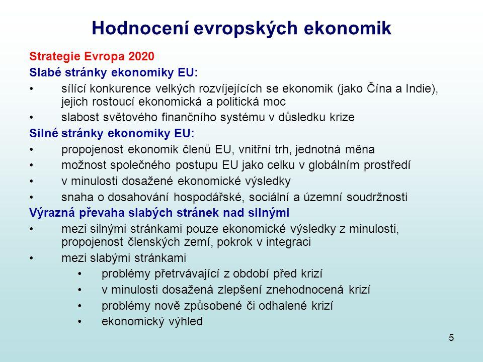 5 Hodnocení evropských ekonomik Strategie Evropa 2020 Slabé stránky ekonomiky EU: sílící konkurence velkých rozvíjejících se ekonomik (jako Čína a Ind