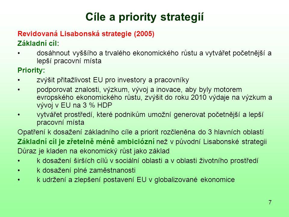 7 Cíle a priority strategií Revidovaná Lisabonská strategie (2005) Základní cíl: dosáhnout vyššího a trvalého ekonomického růstu a vytvářet početnější