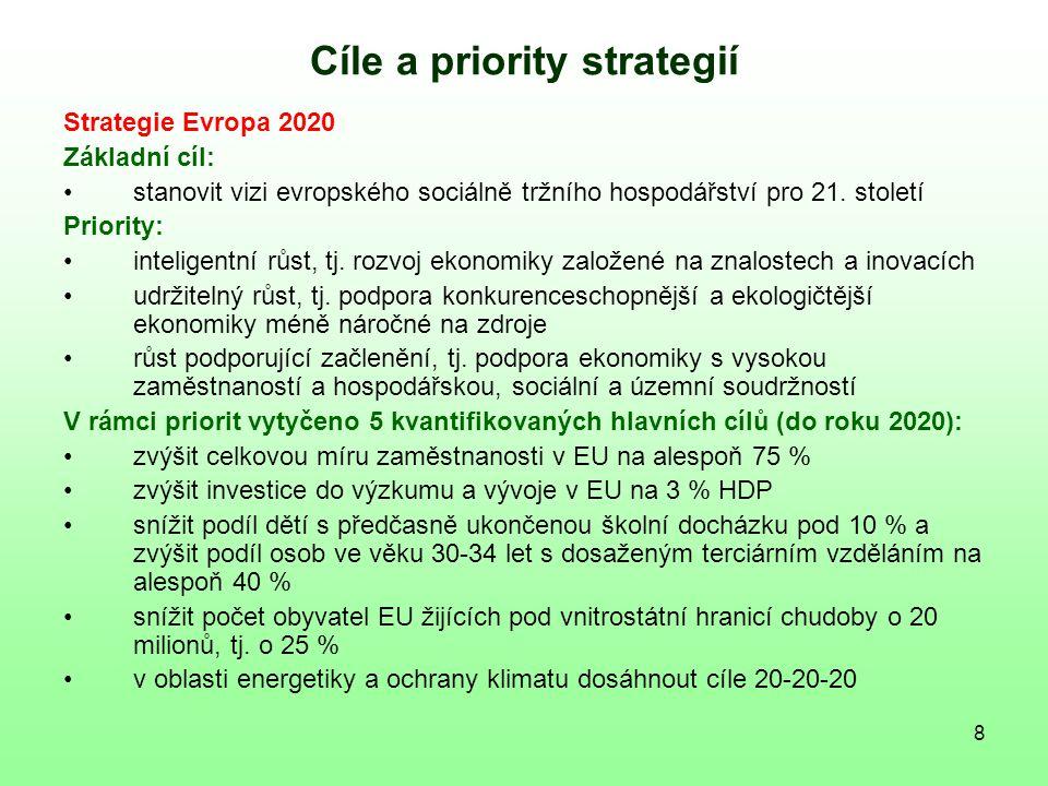 9 Cíle a priority strategií Strategie Evropa 2020 Dlouhodobá opatření k dosažení základního cíle, priorit a hlavních cílů rozčleněna do 7 stěžejních iniciativ Opatření k překonání krize rozčleněna do 4 hlavních oblastí: věrohodná strategie překonání krize (ukončovat dočasná stimulační fiskální opatření v závislosti na celkovém stavu hospodářství a na stabilitě finančního systému, ukončování koordinovat na evropské úrovni) reforma finančního systému (reformovat dohled nad finančním sektorem, posílit obezřetnostní a účetní pravidla a ochranu spotřebitelů, přezkoumat dostatečnost příspěvků finančního sektoru k řešení krizí) rozpočtová konsolidace pro dlouhodobý růst (snížit rozpočtové schodky pod 3 % HDP zpravidla do roku 2013) koordinace v rámci hospodářské a měnové unie (vytvořit rámec pro podrobnější a širší rozpočtový a ekonomický dohled v eurozóně k posílení rozpočtové kázně a k prevenci a řešení makroekonomických nerovnováh) Ambicióznější cíle a priority, kvantifikace cílů, dlouhodobé cíle a priority do značné míry navazují na Lisabonskou strategii, nově reakce na krizi Důraz na kvalitu růstu (růst obohacený o různé přívlastky), ekonomický růst jako prostředek k dosažení dalších cílů v sociální a environmentální oblasti