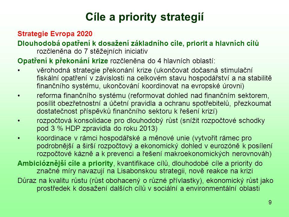 9 Cíle a priority strategií Strategie Evropa 2020 Dlouhodobá opatření k dosažení základního cíle, priorit a hlavních cílů rozčleněna do 7 stěžejních i