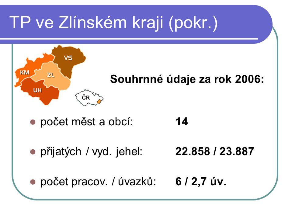 TP ve Zlínském kraji (pokr.) počet měst a obcí: 14 přijatých / vyd. jehel:22.858 / 23.887 počet pracov. / úvazků: 6 / 2,7 úv. Souhrnné údaje za rok 20