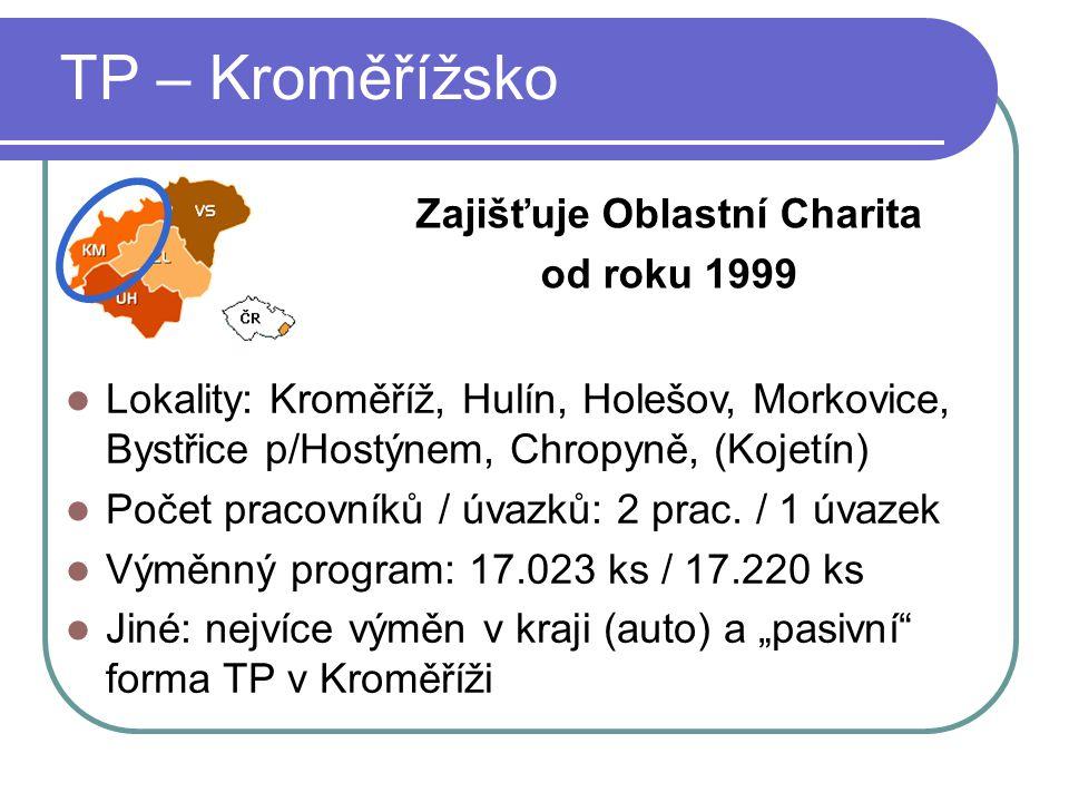 TP – Kroměřížsko Zajišťuje Oblastní Charita od roku 1999 Lokality: Kroměříž, Hulín, Holešov, Morkovice, Bystřice p/Hostýnem, Chropyně, (Kojetín) Počet