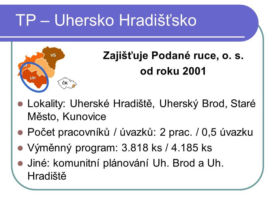 TP – Uhersko Hradišťsko Zajišťuje Podané ruce, o. s. od roku 2001 Lokality: Uherské Hradiště, Uherský Brod, Staré Město, Kunovice Počet pracovníků / ú