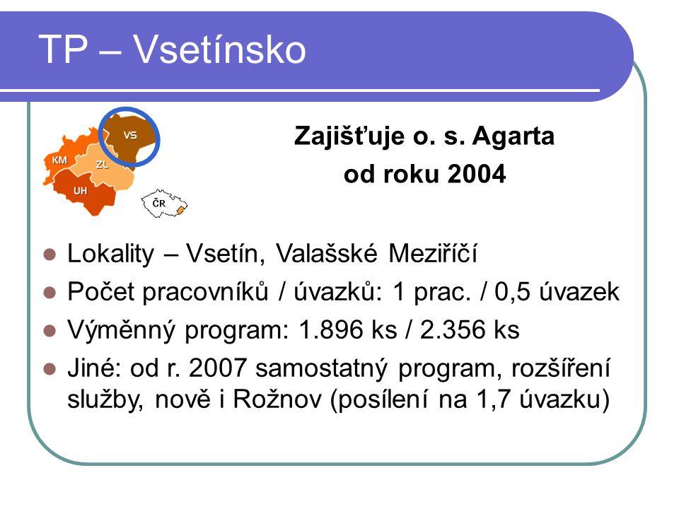 TP – Vsetínsko Zajišťuje o. s. Agarta od roku 2004 Lokality – Vsetín, Valašské Meziříčí Počet pracovníků / úvazků: 1 prac. / 0,5 úvazek Výměnný progra