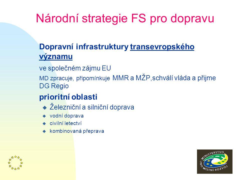 """9 n Silniční a dálniční projekty: n """" """"Frýdek- Místek – Dobrá"""" - modernizace rychlostní komunikace R48 (zprovozněno v říjnu 2004) n """"Obchvat Bělotína"""""""