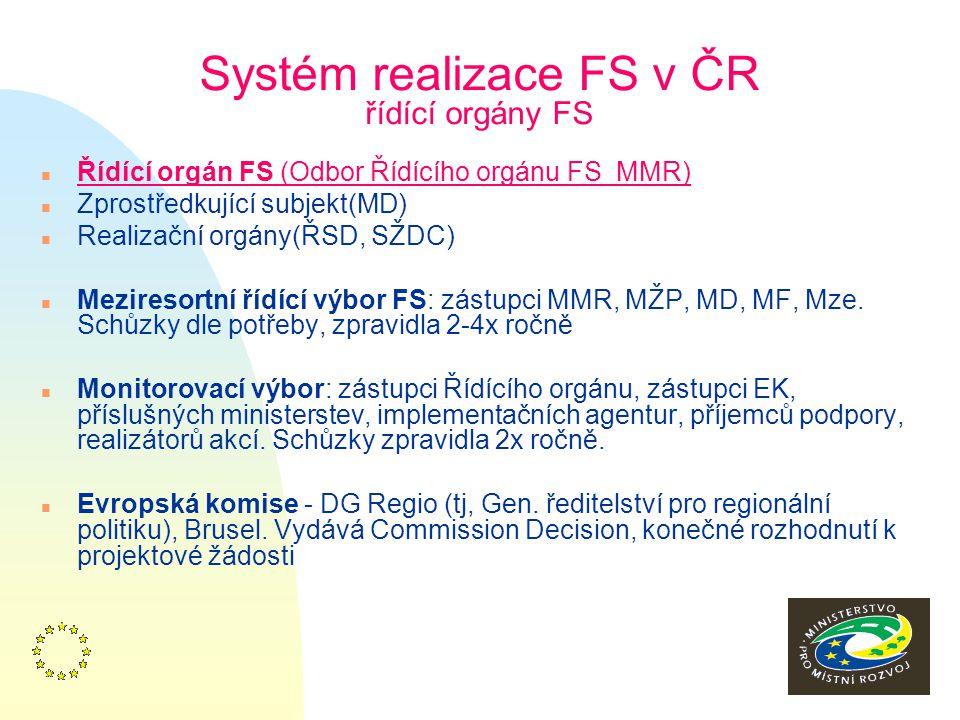 15 Systém realizace dopravních projektů FS v ČR a EU participující subjekty n Realizační orgány: Ředitelství silnic a dálnic (silniční projekty) a Spr