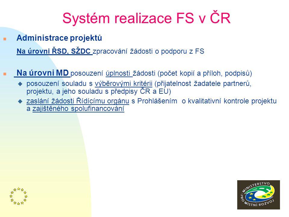 18 Systém realizace FS v ČR Postup implementace projektu (po vyhodnocení žádosti Evropskou komisí a vydání Rozhodnutí EK) 1. EK zhodnotí žádost, zašle