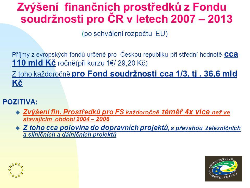 19 Systém realizace FS v ČR n Administrace projektů Na úrovni ŘSD, SŽDC zpracování žádosti o podporu z FS n Na úrovni MD posouzení úplnosti žádosti (počet kopií a příloh, podpisů) u posouzení souladu s výběrovými kritérii (přijatelnost žadatele partnerů, projektu, a jeho souladu s předpisy ČR a EU) u zaslání žádosti Řídícímu orgánu s Prohlášením o kvalitativní kontrole projektu a zajištěného spolufinancování