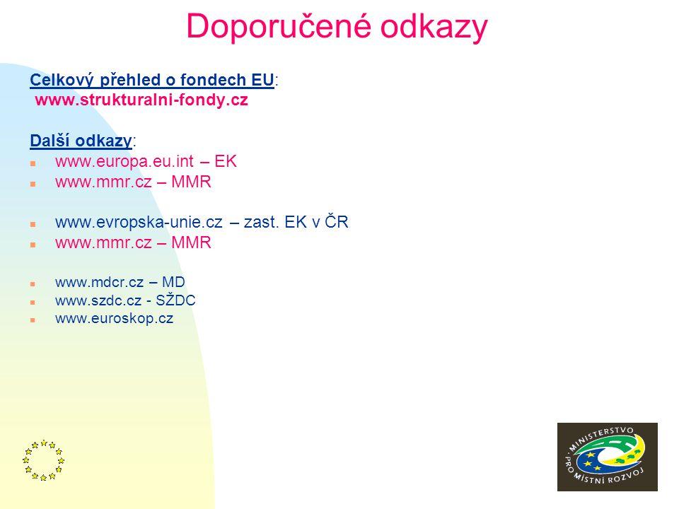 20 Zvýšení finančních prostředků z Fondu soudržnosti pro ČR v letech 2007 – 2013 (po schválení rozpočtu EU) Příjmy z evropských fondů určené pro Česko