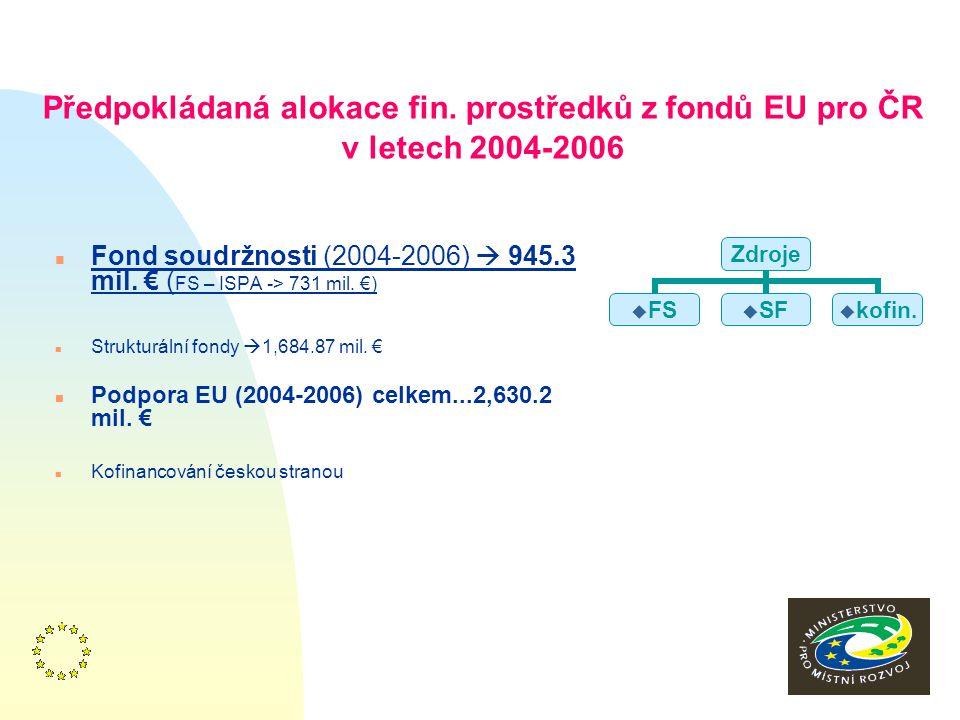 4 Fond soudržnosti Charakteristika dopravních projektů n Dopravní infrastruktura nadnárodního, evropského významu Příklady: n rychlostní železniční ko