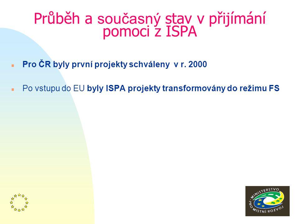 6 Předvstupní finanční nástroj ISPA n Součástí podpory ČR jako kandidátské země EU byla možnost využívat předvstupní finanční nástroj ISPA (Instrument