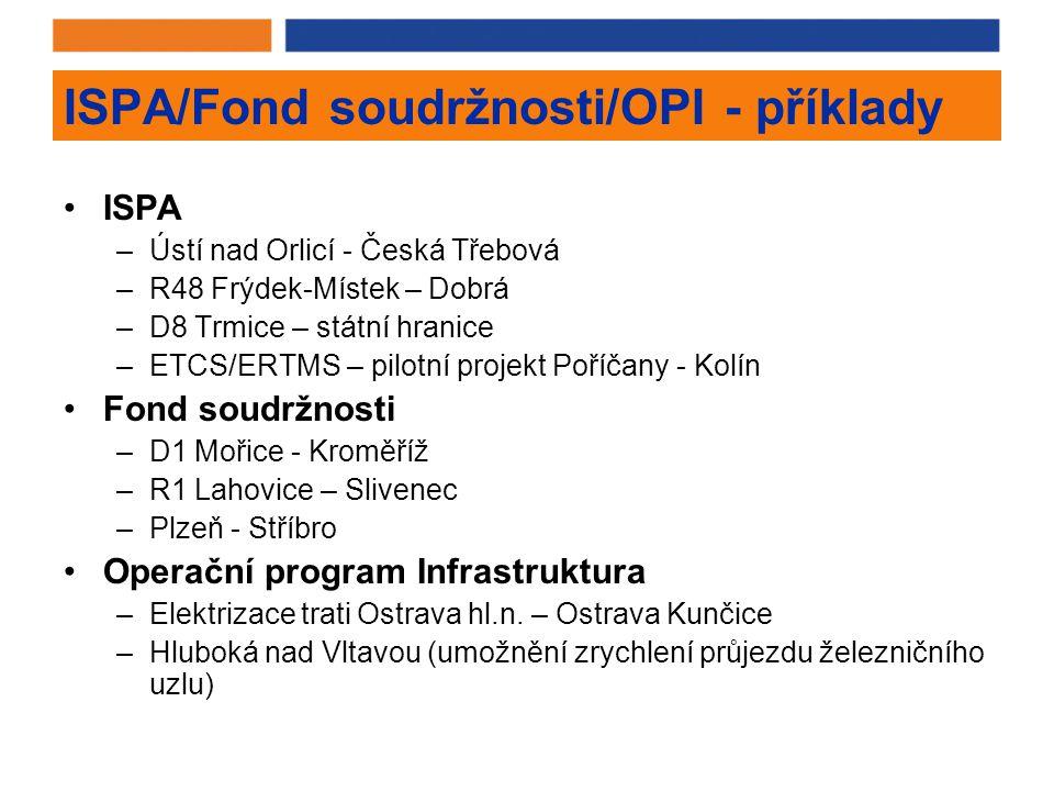 ISPA/Fond soudržnosti/OPI - příklady ISPA –Ústí nad Orlicí - Česká Třebová –R48 Frýdek-Místek – Dobrá –D8 Trmice – státní hranice –ETCS/ERTMS – pilotní projekt Poříčany - Kolín Fond soudržnosti –D1 Mořice - Kroměříž –R1 Lahovice – Slivenec –Plzeň - Stříbro Operační program Infrastruktura –Elektrizace trati Ostrava hl.n.