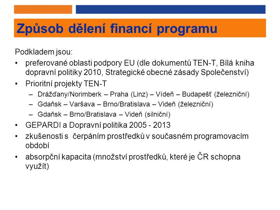 Způsob dělení financí programu Podkladem jsou: preferované oblasti podpory EU (dle dokumentů TEN-T, Bílá kniha dopravní politiky 2010, Strategické obecné zásady Společenství) Prioritní projekty TEN-T –Drážďany/Norimberk – Praha (Linz) – Vídeň – Budapešť (železniční) –Gdaňsk – Varšava – Brno/Bratislava – Videň (železniční) –Gdaňsk – Brno/Bratislava – Videň (silniční) GEPARDI a Dopravní politika 2005 - 2013 zkušenosti s čerpáním prostředků v současném programovacím období absorpční kapacita (množství prostředků, které je ČR schopna využít)